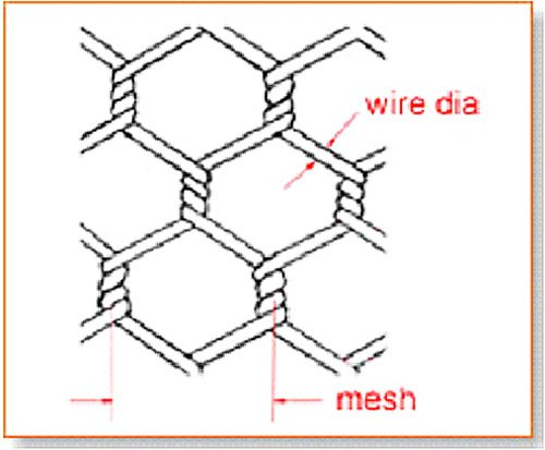 Hexagonal Wire Mesh Used as Cultivation Mesh4.jpg